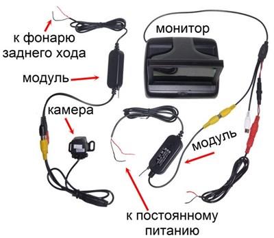 модуль для беспроводного подключения камеры з/х - фото 8198